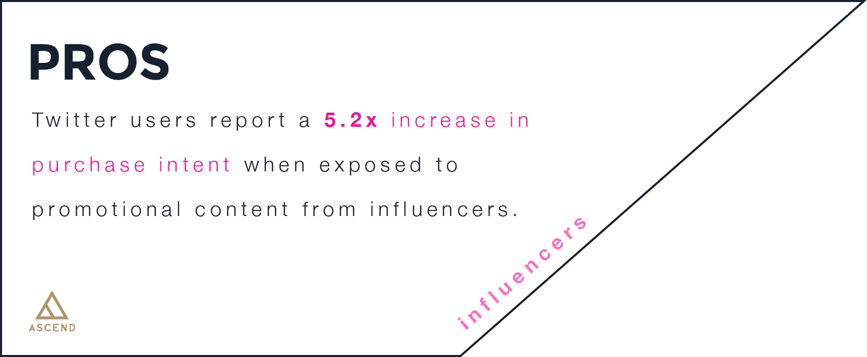 infographic with the pros of influencer marketing