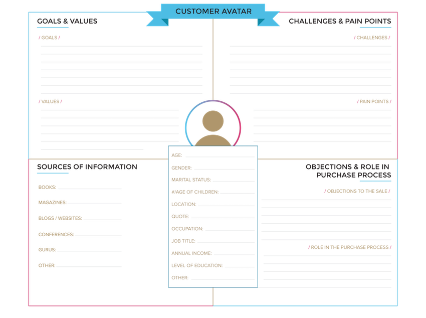 our buyer persona template